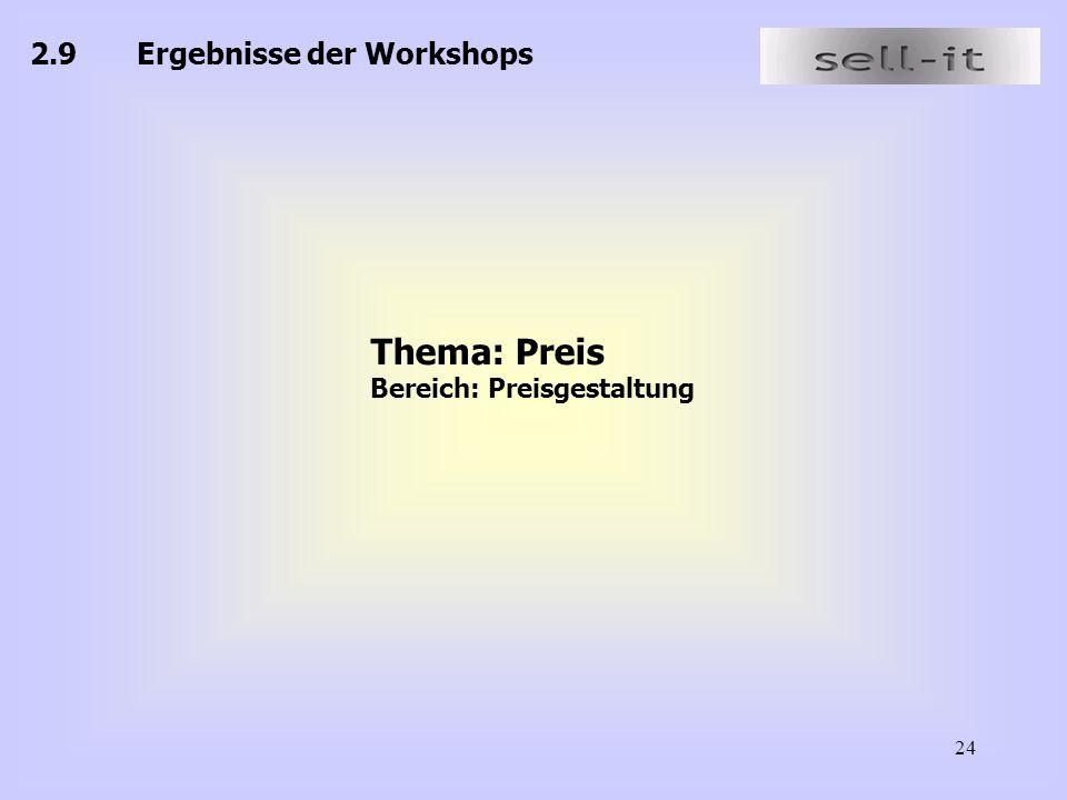 Thema: Preis 2.9 Ergebnisse der Workshops Bereich: Preisgestaltung