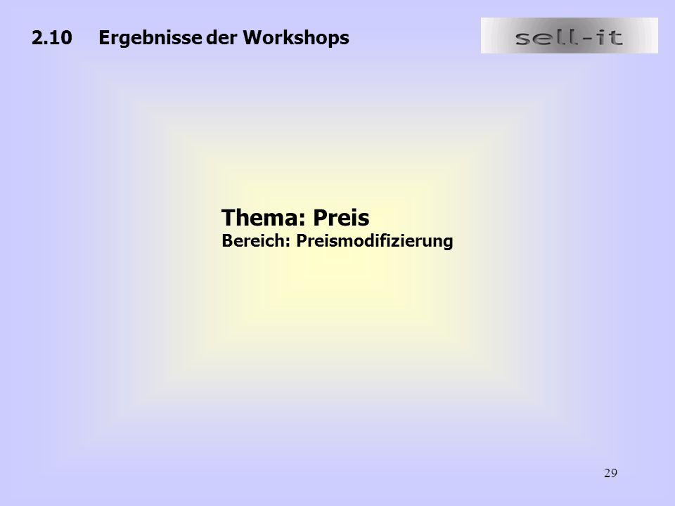 Thema: Preis 2.10 Ergebnisse der Workshops Bereich: Preismodifizierung
