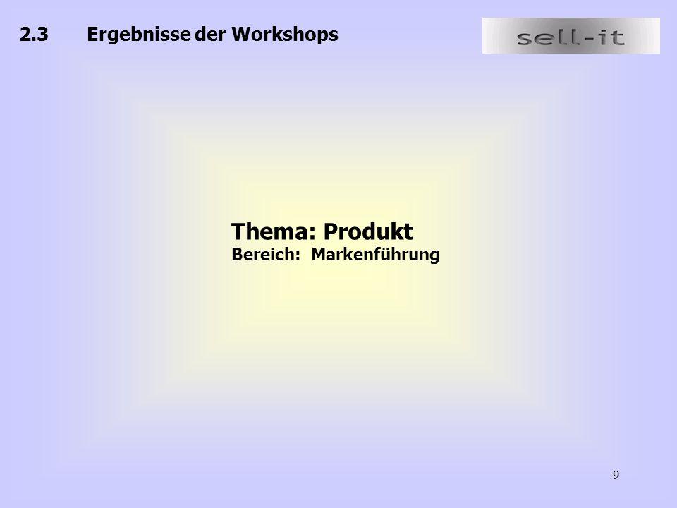 Thema: Produkt 2.3 Ergebnisse der Workshops Bereich: Markenführung