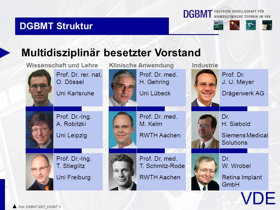 Multidisziplinär besetzter Vorstand