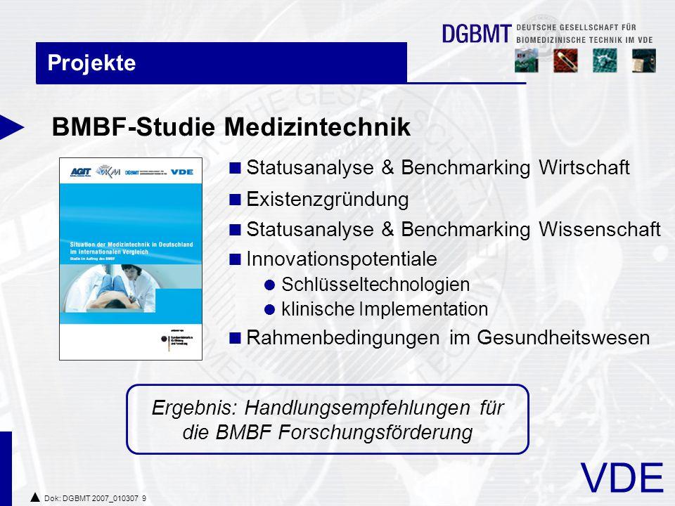 Ergebnis: Handlungsempfehlungen für die BMBF Forschungsförderung