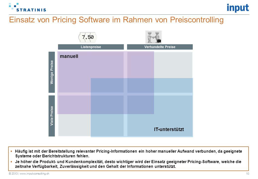 Einsatz von Pricing Software im Rahmen von Preiscontrolling