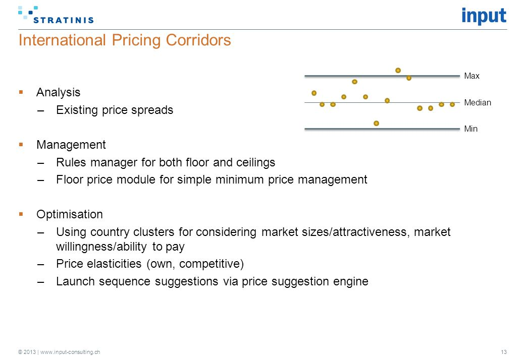 International Pricing Corridors
