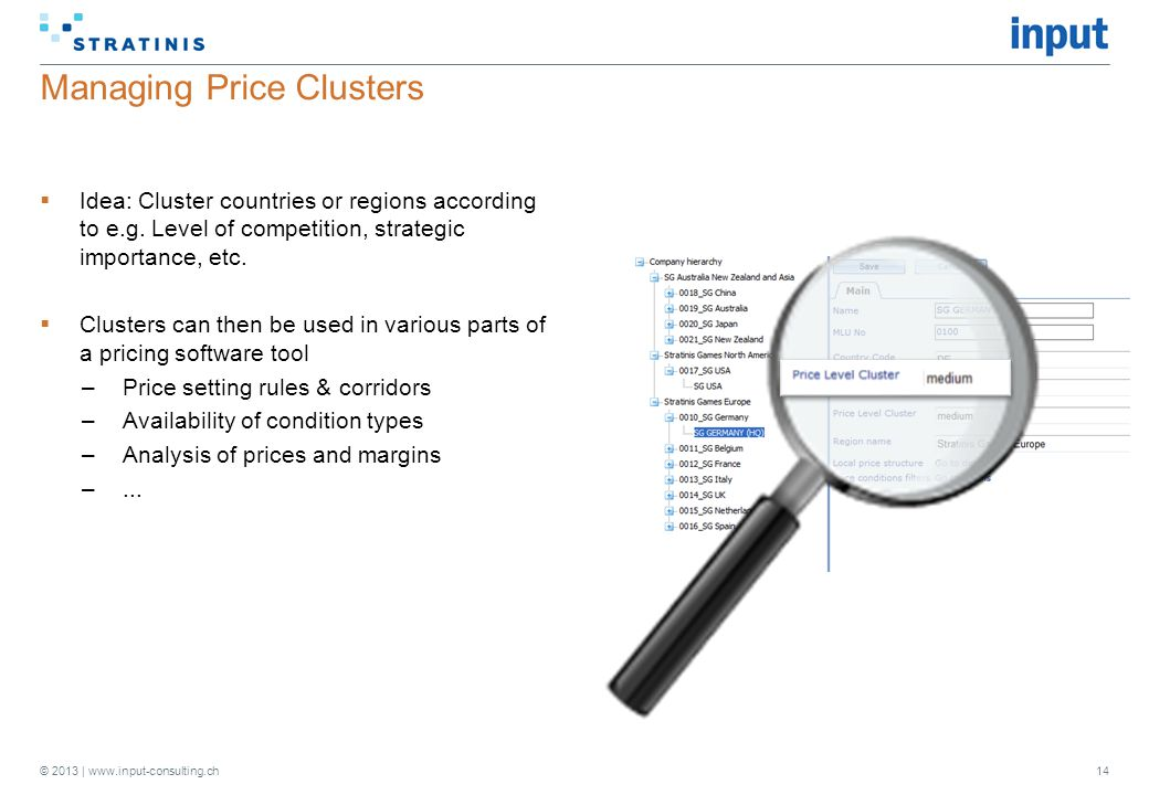 Managing Price Clusters