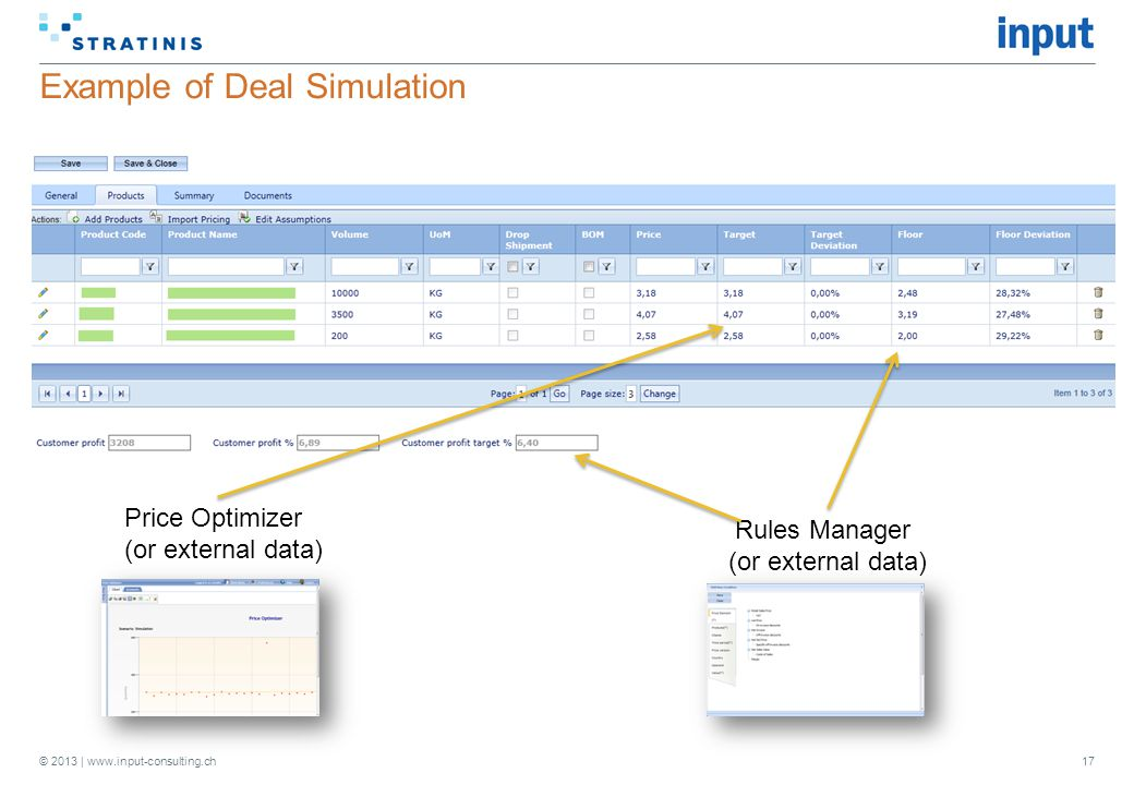 Example of Deal Simulation