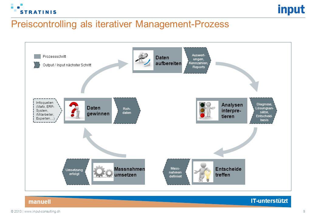 Preiscontrolling als iterativer Management-Prozess