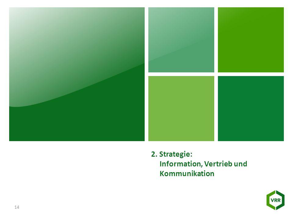 2. Strategie: Information, Vertrieb und Kommunikation