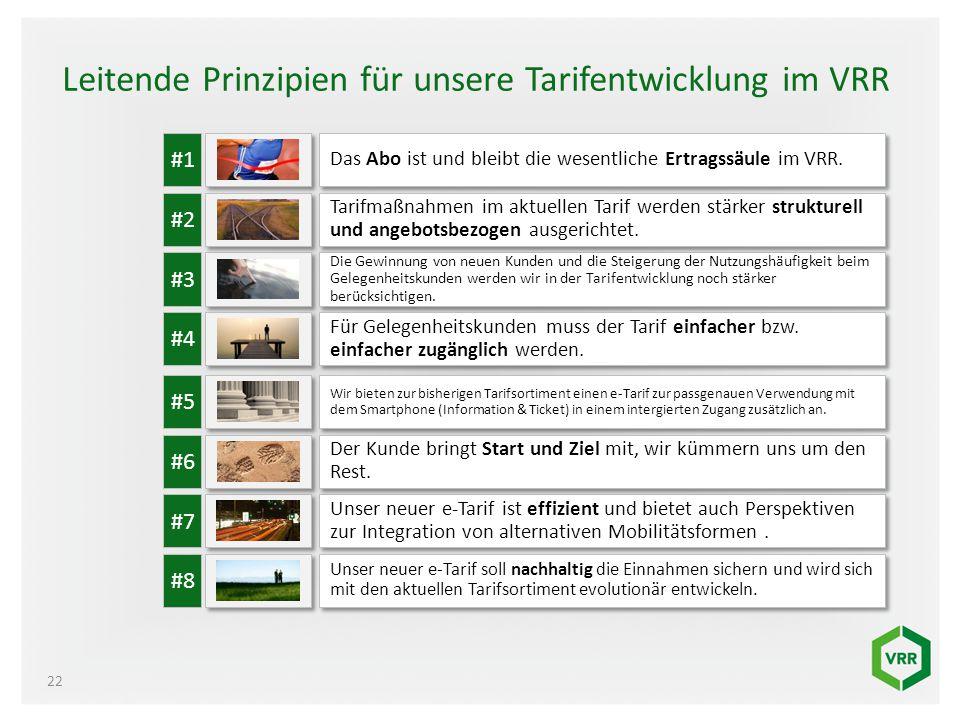 Leitende Prinzipien für unsere Tarifentwicklung im VRR