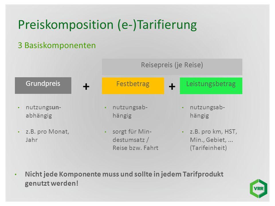 Preiskomposition (e-)Tarifierung