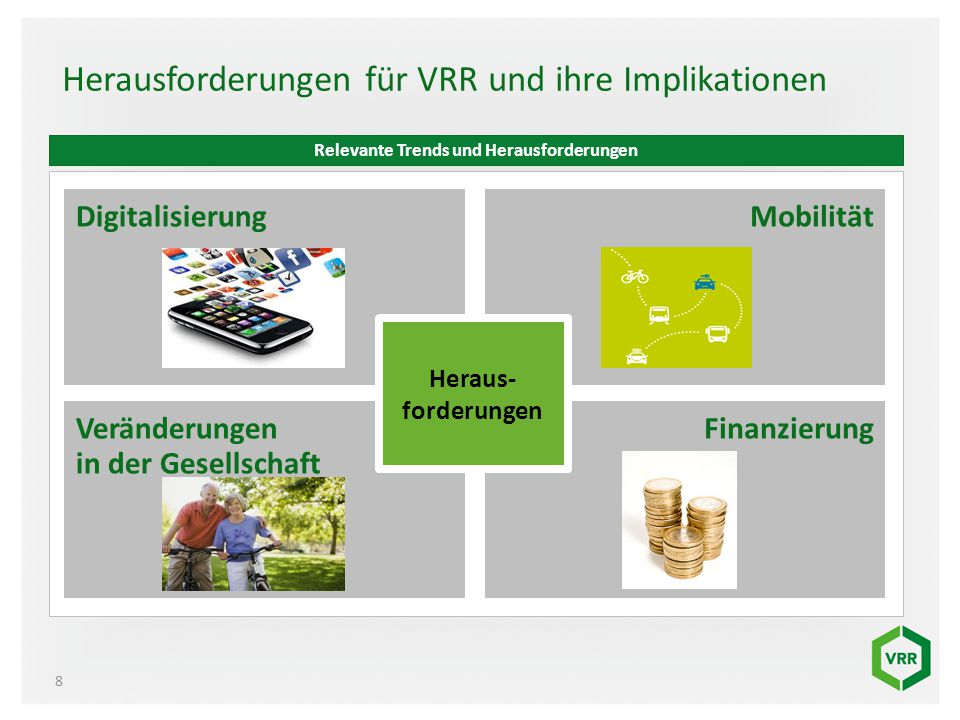 Herausforderungen für VRR und ihre Implikationen