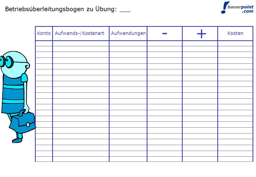 Ziemlich Petitionsblatt Vorlage Ideen - Beispiel Wiederaufnahme ...