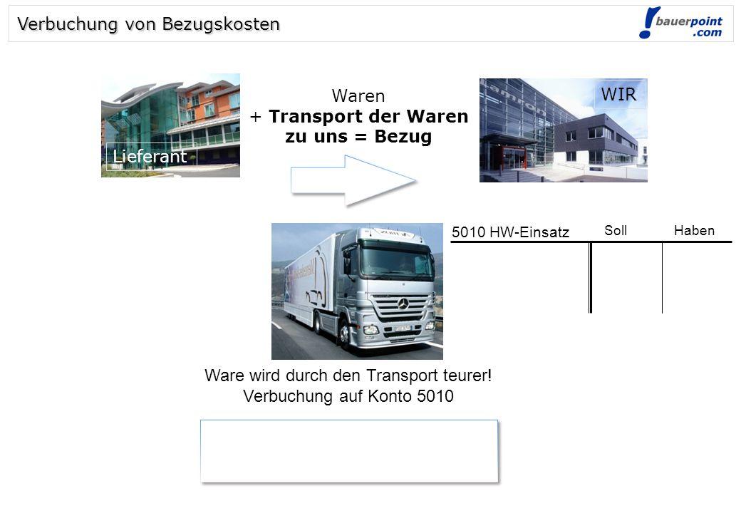 Ware wird durch den Transport teurer!