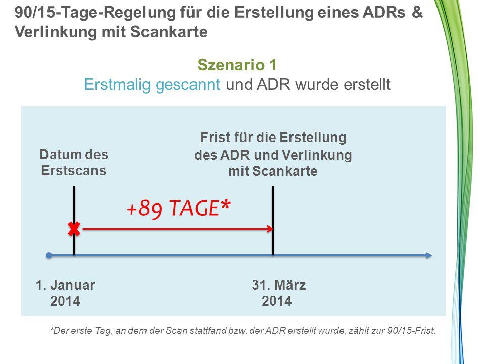 90/15-Tage-Regelung für die Erstellung eines ADRs & Verlinkung mit Scankarte