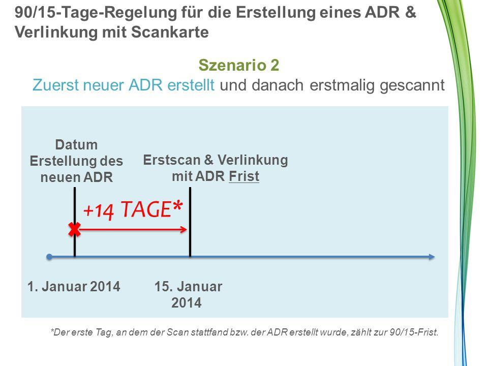 Datum Erstellung des neuen ADR Erstscan & Verlinkung mit ADR Frist