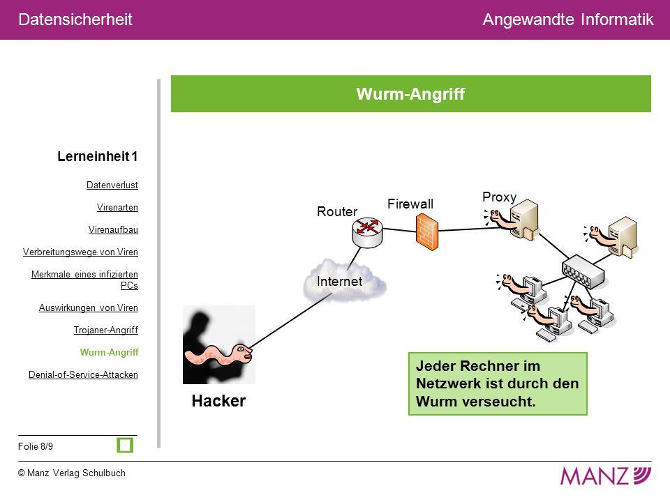 Wurm-Angriff Lerneinheit 1. Datenverlust. Virenarten. Virenaufbau. Verbreitungswege von Viren. Merkmale eines infizierten PCs.