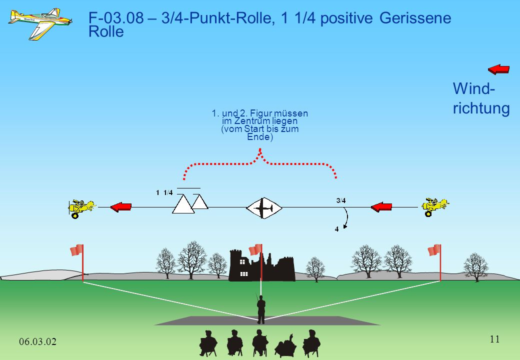 F-03.08 – 3/4-Punkt-Rolle, 1 1/4 positive Gerissene Rolle