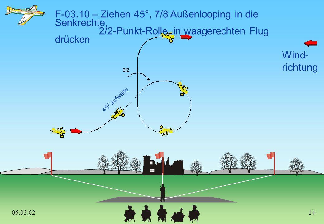 F-03.10 – Ziehen 45°, 7/8 Außenlooping in die Senkrechte,