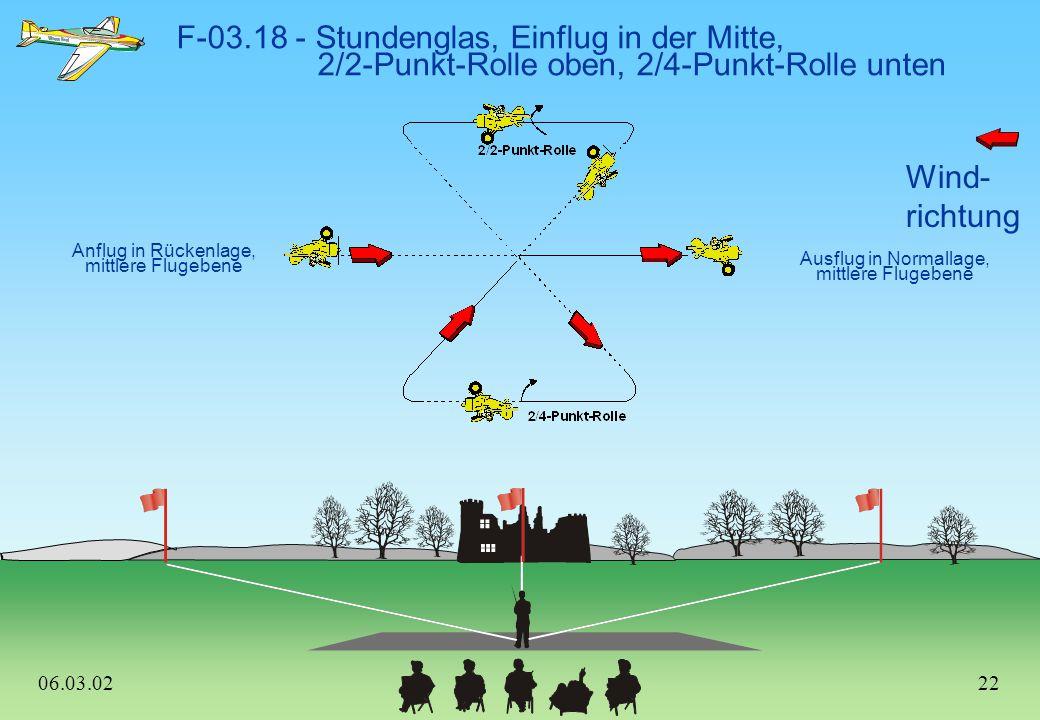F-03.18 - Stundenglas, Einflug in der Mitte,