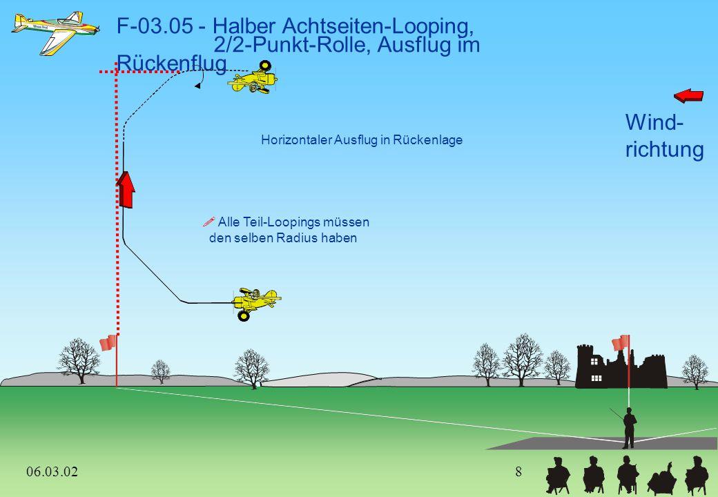 F-03.05 - Halber Achtseiten-Looping,