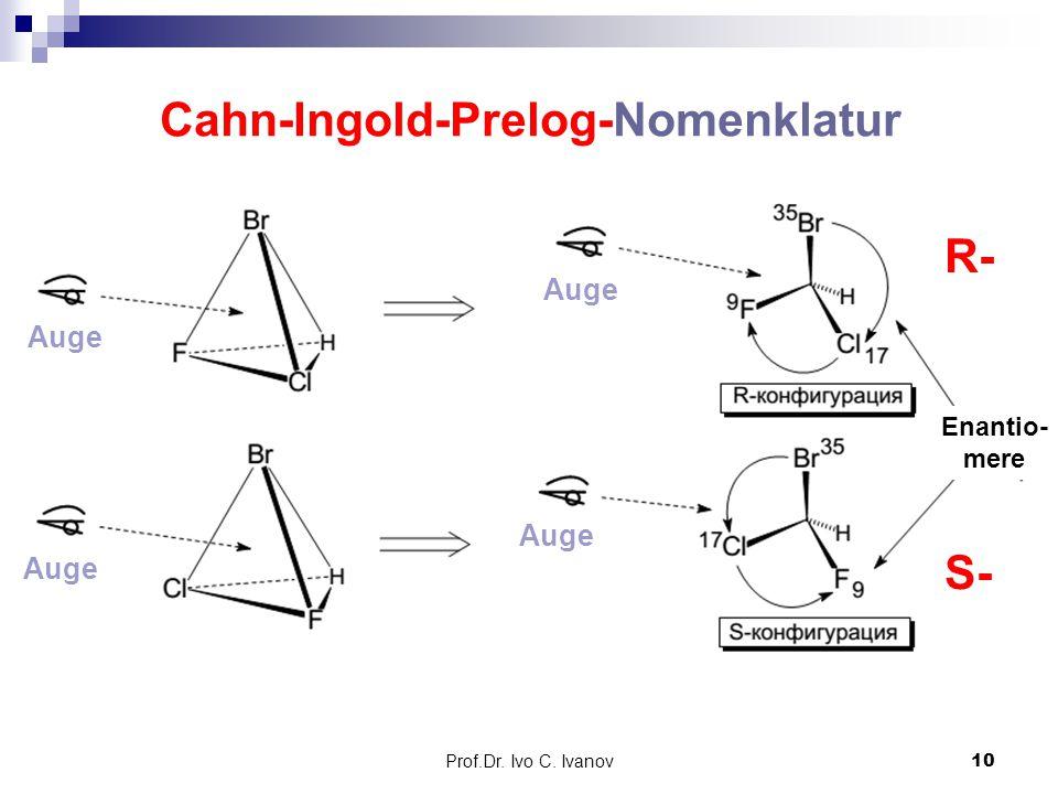 Cahn-Ingold-Prelog-Nomenklatur