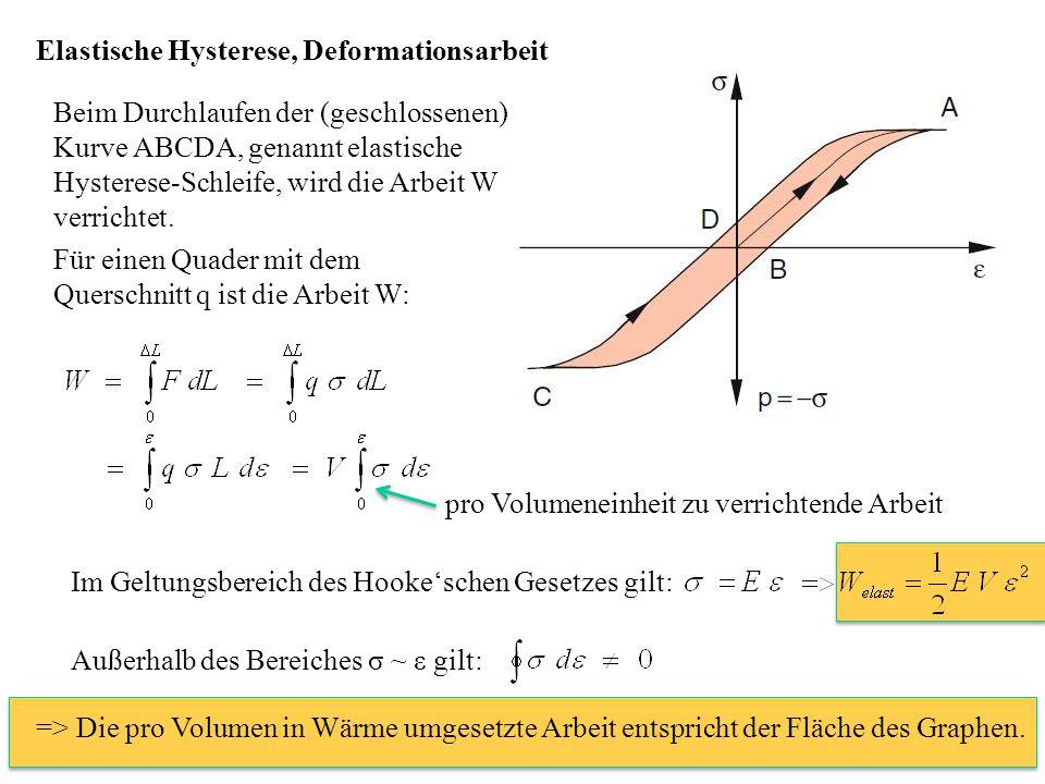 Elastische Hysterese, Deformationsarbeit