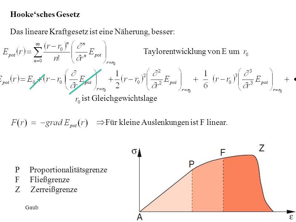 Das lineare Kraftgesetz ist eine Näherung, besser: