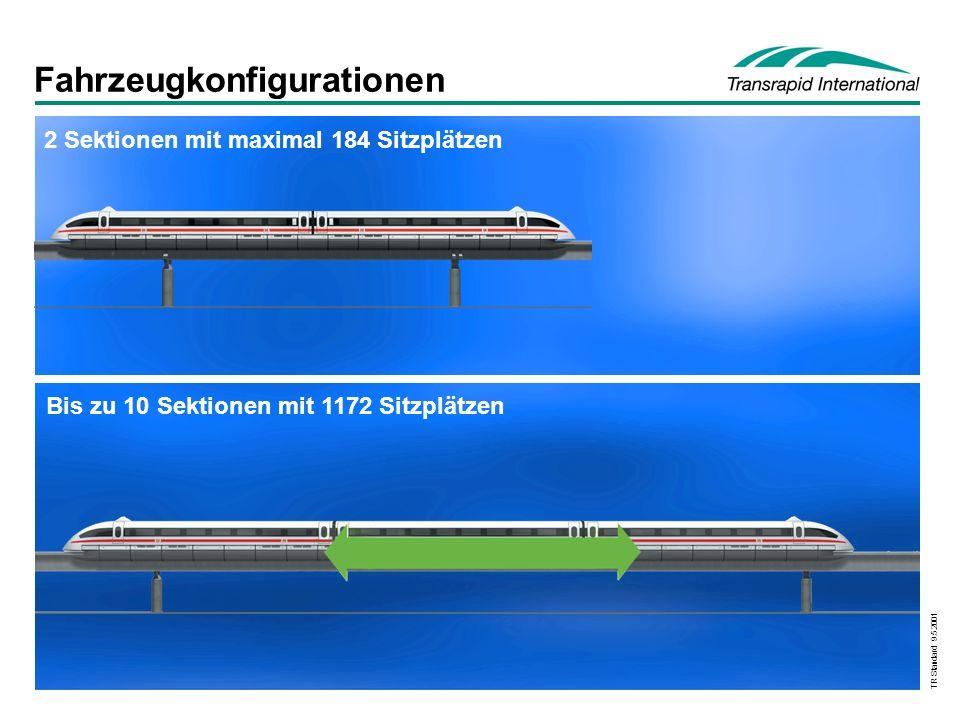 Fahrzeugkonfigurationen