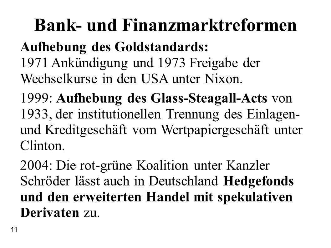 Bank- und Finanzmarktreformen