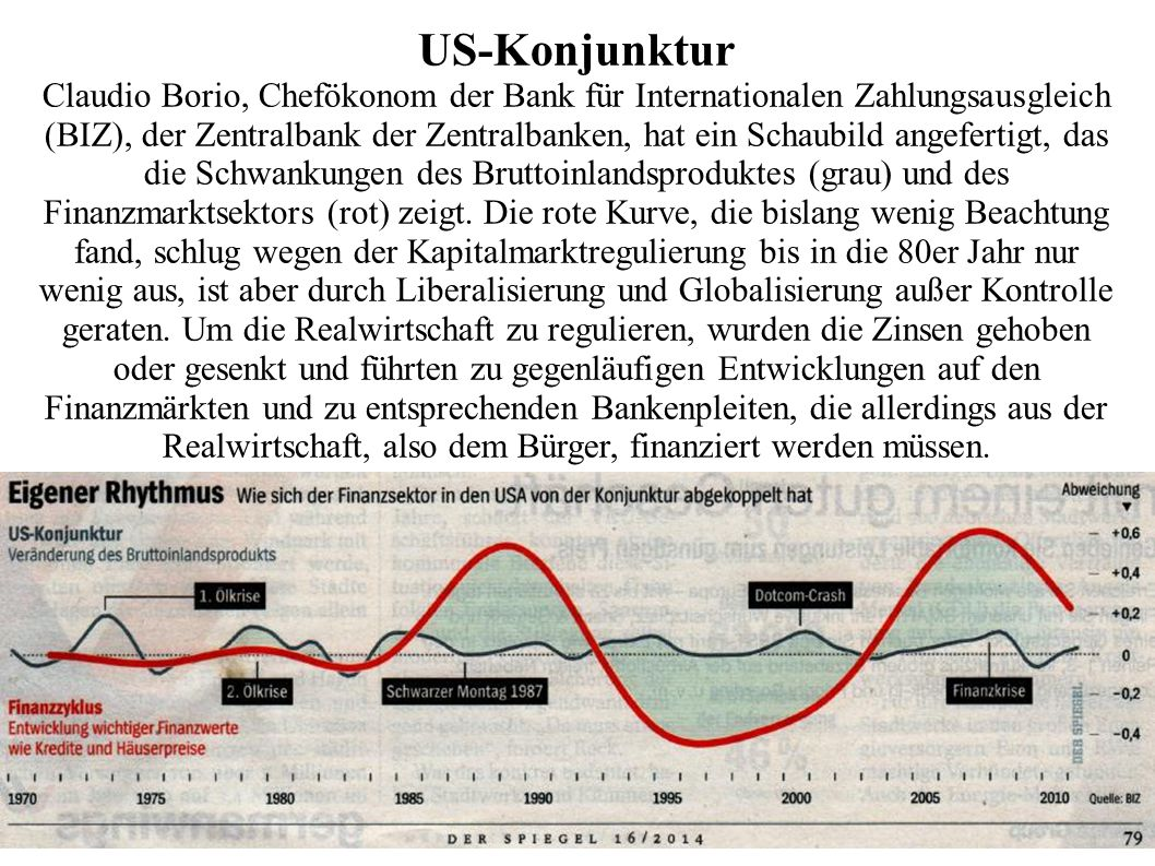 US-Konjunktur