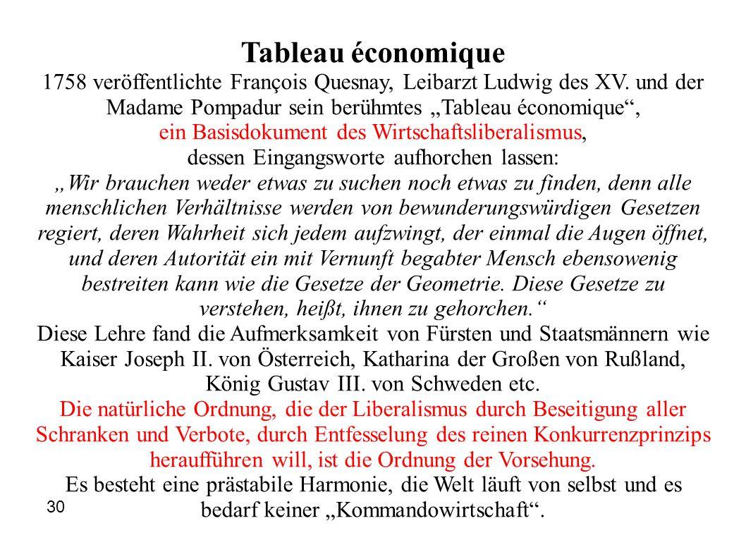 """Tableau économique 1758 veröffentlichte François Quesnay, Leibarzt Ludwig des XV. und der Madame Pompadur sein berühmtes """"Tableau économique ,"""