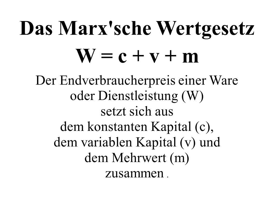Das Marx sche Wertgesetz