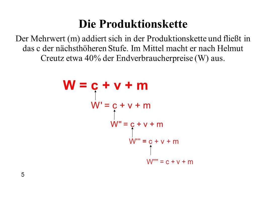 W = c + v + m Die Produktionskette W = c + v + m