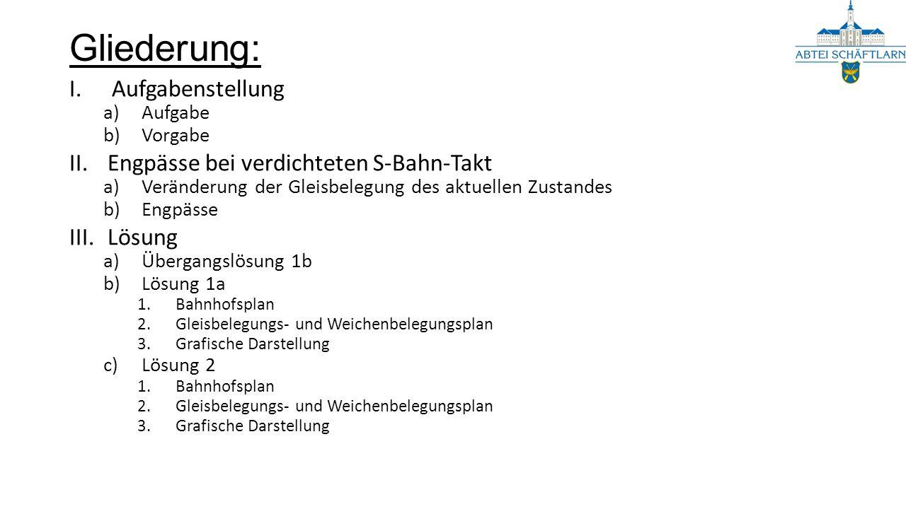 Gliederung: Aufgabenstellung Engpässe bei verdichteten S-Bahn-Takt