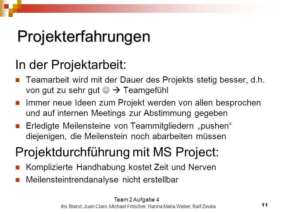 Projekterfahrungen In der Projektarbeit: