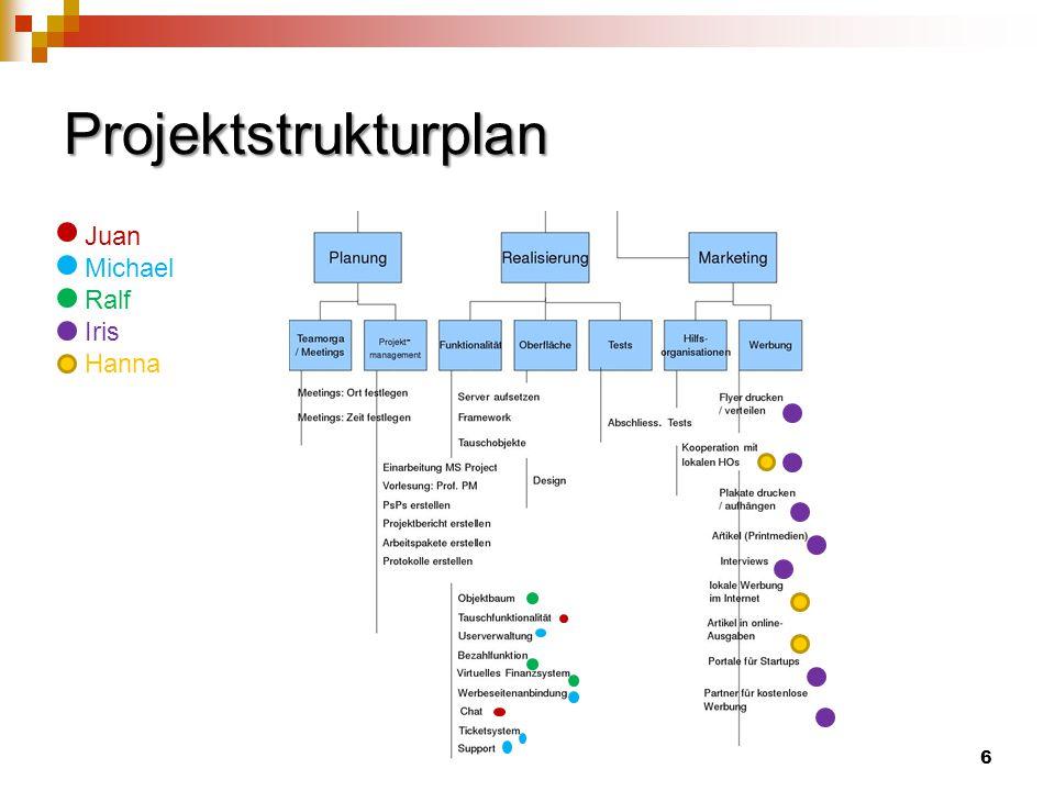 Projektstrukturplan Juan Michael Ralf Iris Hanna