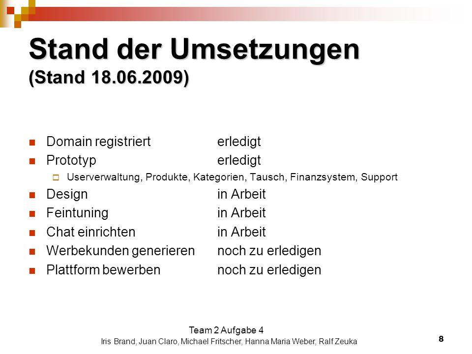 Stand der Umsetzungen (Stand 18.06.2009)