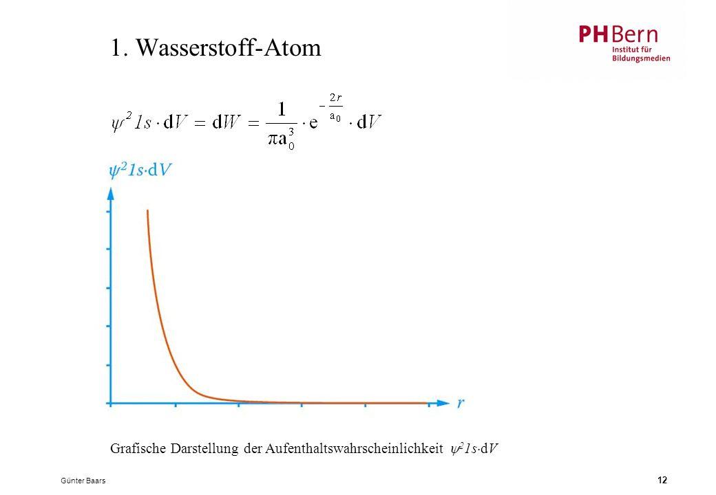 1. Wasserstoff-Atom Grafische Darstellung der Aufenthaltswahrscheinlichkeit 21sdV Günter Baars