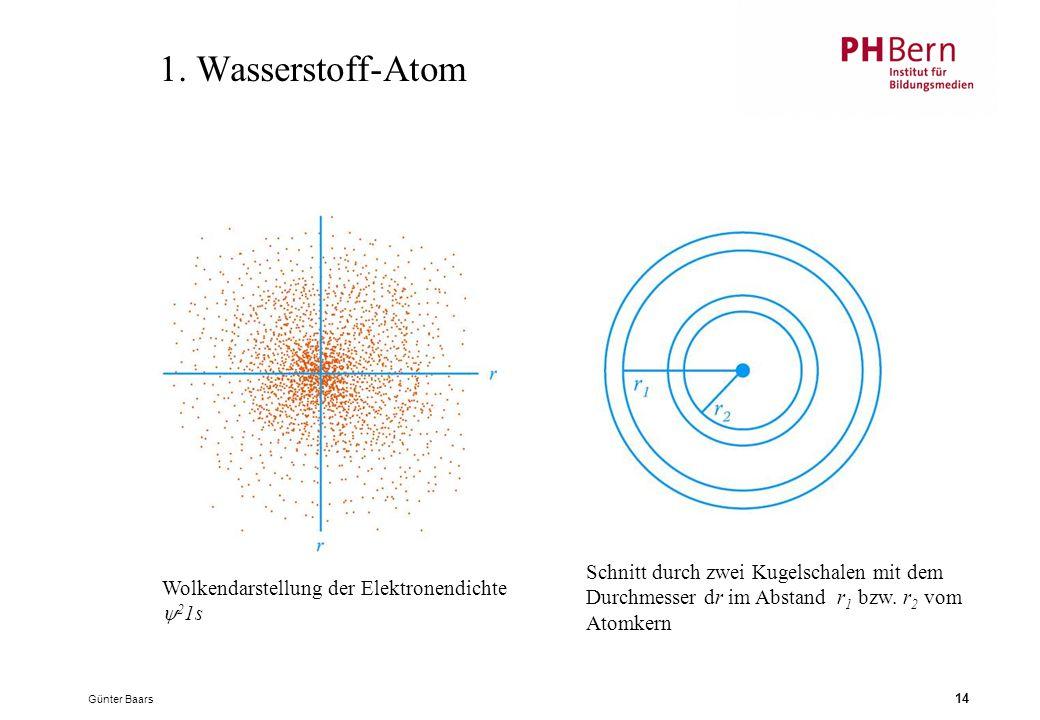 1. Wasserstoff-Atom Schnitt durch zwei Kugelschalen mit dem Durchmesser dr im Abstand r1 bzw. r2 vom Atomkern.