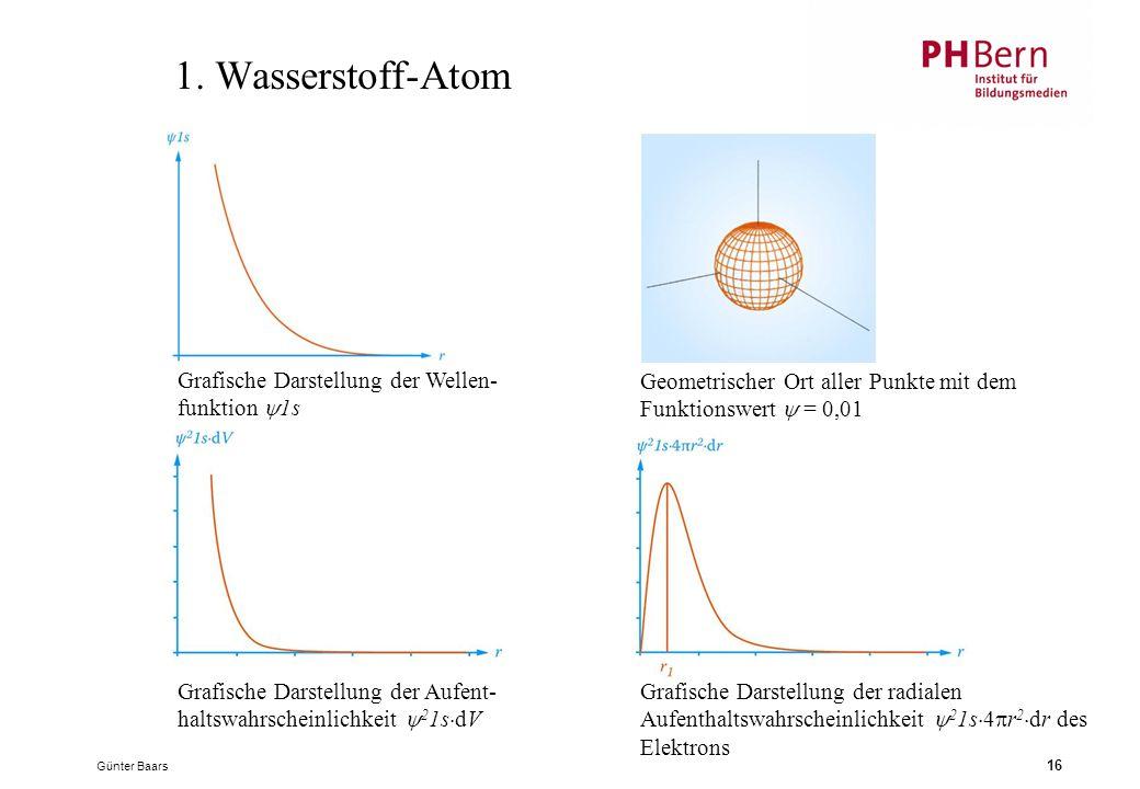 1. Wasserstoff-Atom Grafische Darstellung der Wellen-funktion 1s