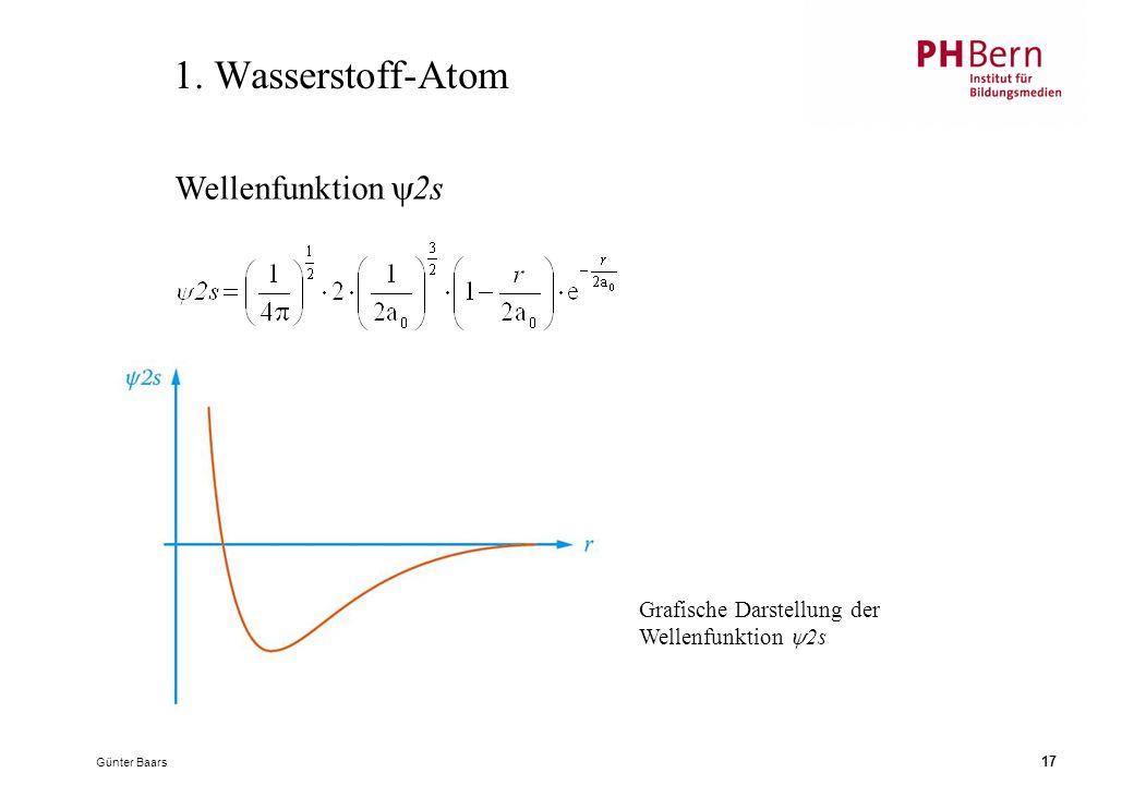 1. Wasserstoff-Atom Wellenfunktion y2s