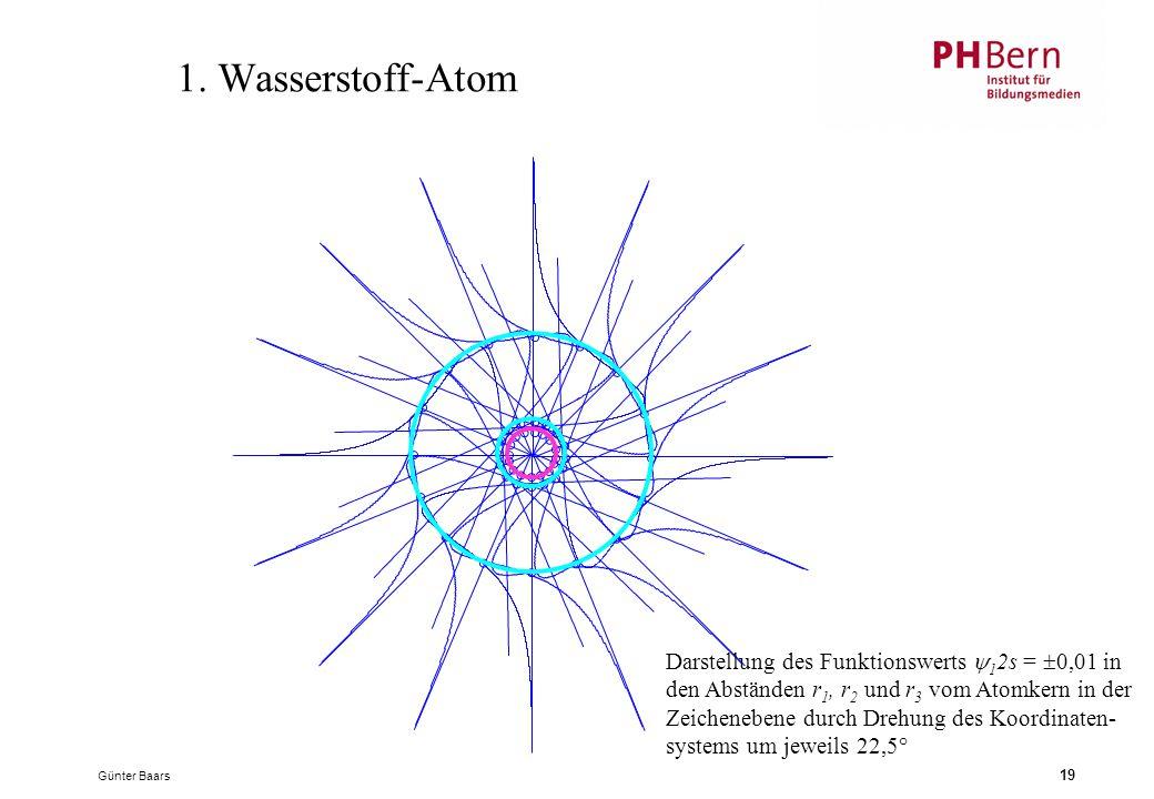 1. Wasserstoff-Atom