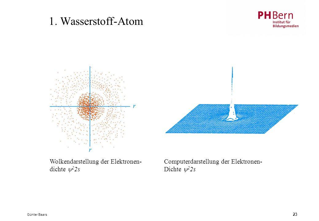 1. Wasserstoff-Atom Wolkendarstellung der Elektronen- dichte 22s