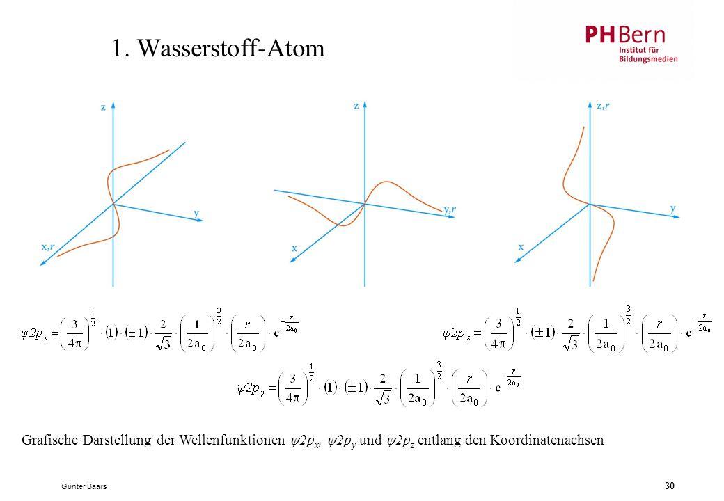 1. Wasserstoff-Atom Grafische Darstellung der Wellenfunktionen 2px, 2py und 2pz entlang den Koordinatenachsen.