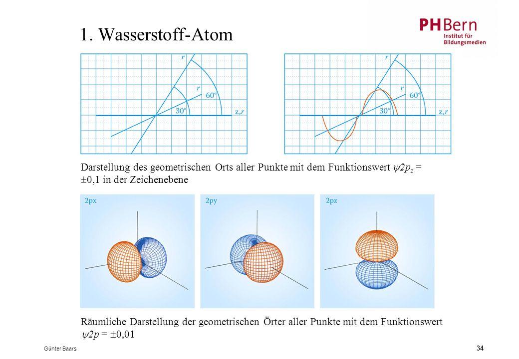 1. Wasserstoff-Atom Darstellung des geometrischen Orts aller Punkte mit dem Funktionswert 2pz = 0,1 in der Zeichenebene.