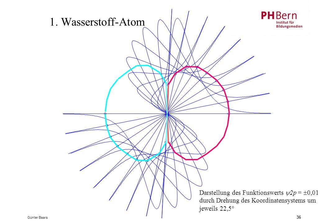 1. Wasserstoff-Atom Darstellung des Funktionswerts 2p = 0,01 durch Drehung des Koordinatensystems um jeweils 22,5°
