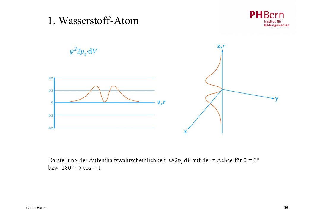 1. Wasserstoff-Atom Darstellung der Aufenthaltswahrscheinlichkeit 22pzdV auf der z-Achse für  = 0° bzw. 180°  cos = 1.