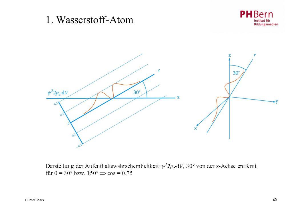 1. Wasserstoff-Atom Darstellung der Aufenthaltswahrscheinlichkeit 22pzdV, 30° von der z-Achse entfernt für  = 30° bzw. 150°  cos = 0,75.