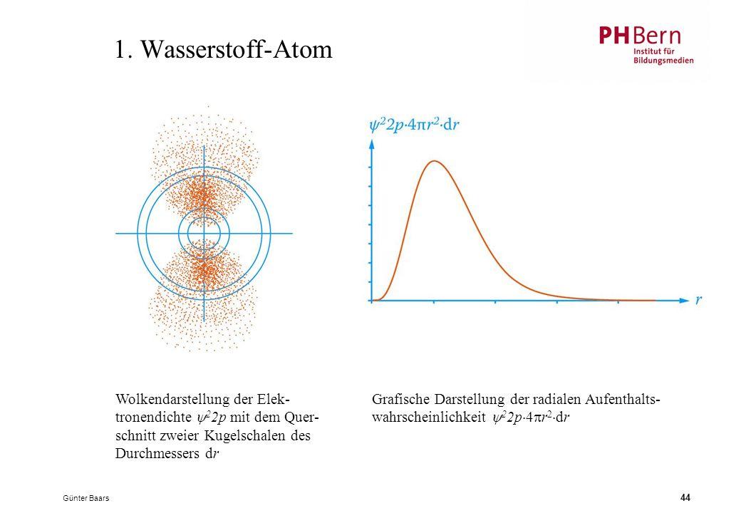 1. Wasserstoff-Atom Wolkendarstellung der Elek-tronendichte 22p mit dem Quer-schnitt zweier Kugelschalen des Durchmessers dr.