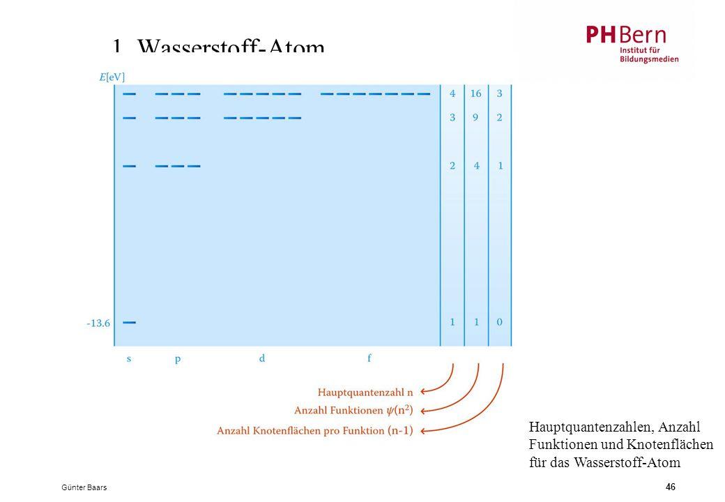 1. Wasserstoff-Atom Hauptquantenzahlen, Anzahl Funktionen und Knotenflächen. für das Wasserstoff-Atom.