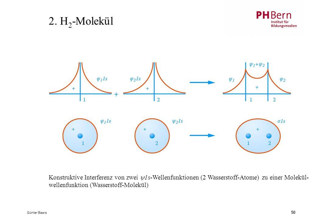 2. H2-Molekül Konstruktive Interferenz von zwei 1s-Wellenfunktionen (2 Wasserstoff-Atome) zu einer Molekül-wellenfunktion (Wasserstoff-Molekül)